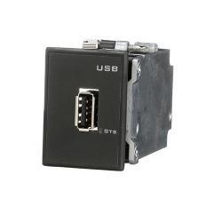 FlexEdge USB Host Port Sled