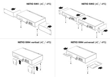 NETIO Elmåler med styring